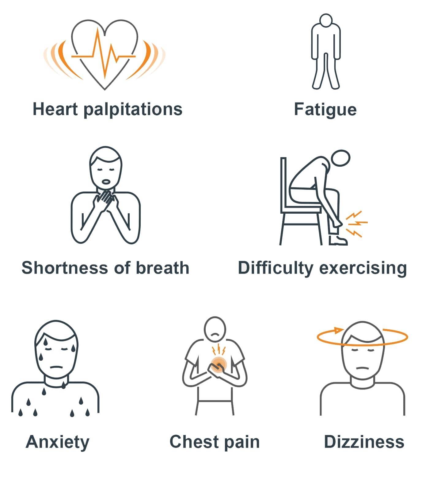 أعراض وعلامات الرجفان الأذيني النموذجي