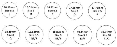 Australia Mens Ring Sizes