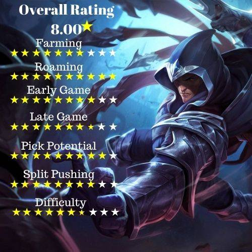 talon best place to buy league of legends accounts secure smurfs vladimir is a very strong league of legends champions cheap lol smurfs lol smurfs shop lol smurf shop league of legends accounts for sale