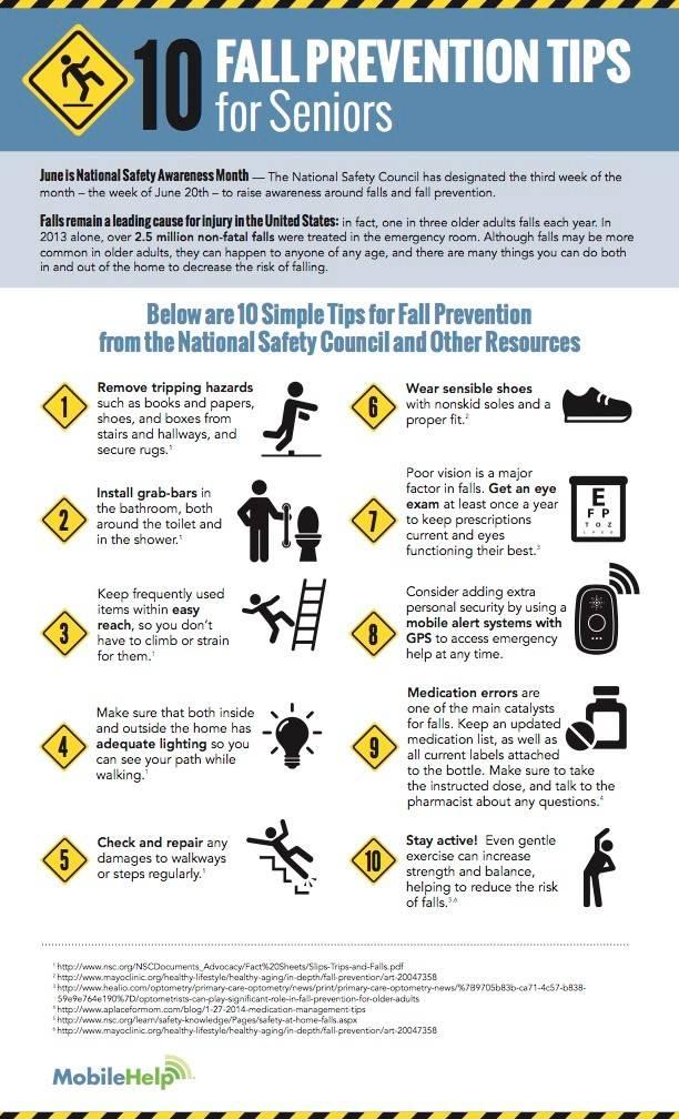 MobileHelp Fall Prevention Tips, Infographic