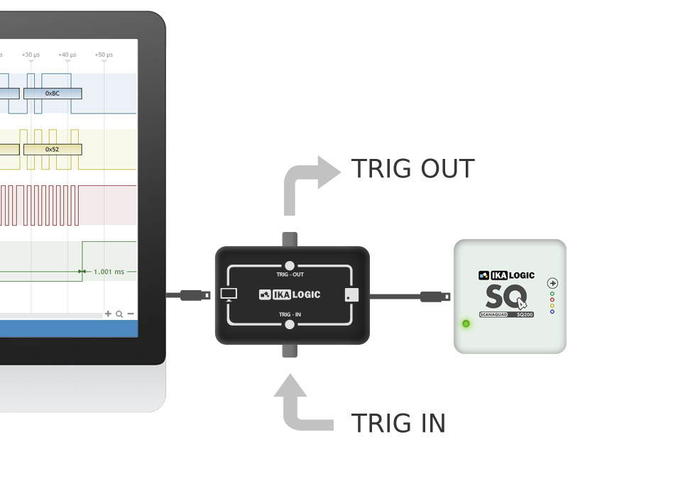 Logic analyzer has trigger in and trigger out capability with trigbox
