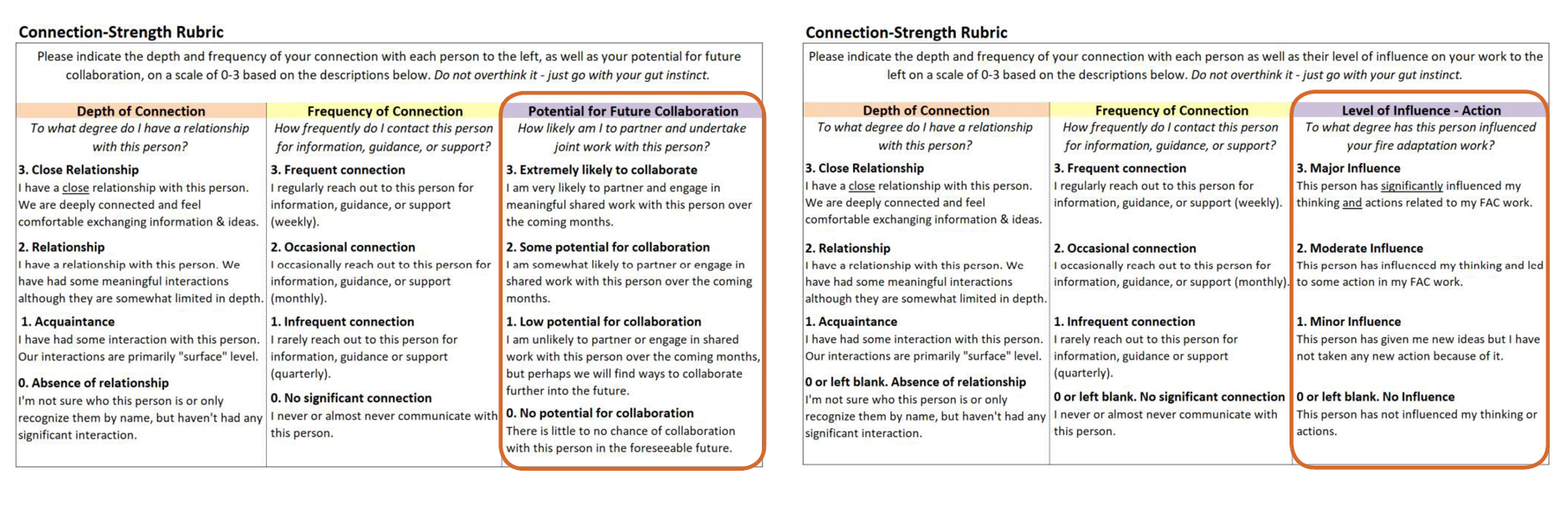 Rubric side by side.png