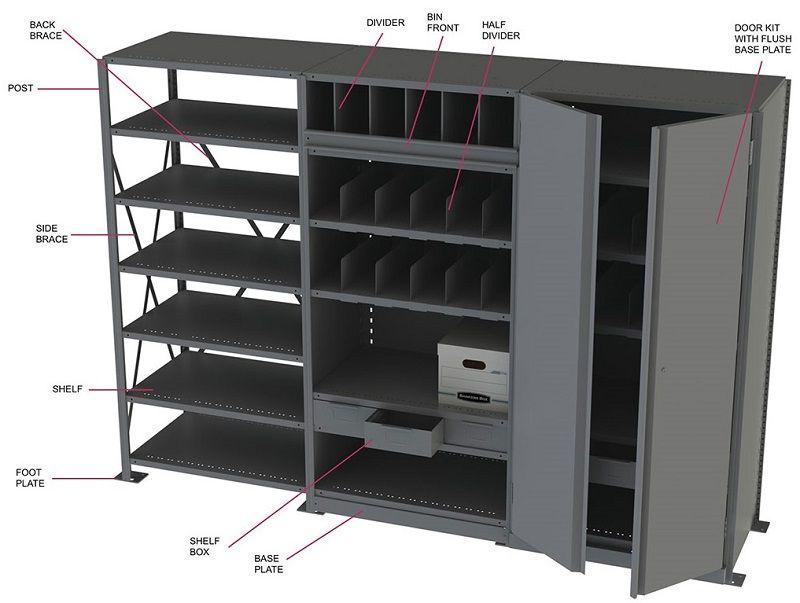 étagère metalware shelving