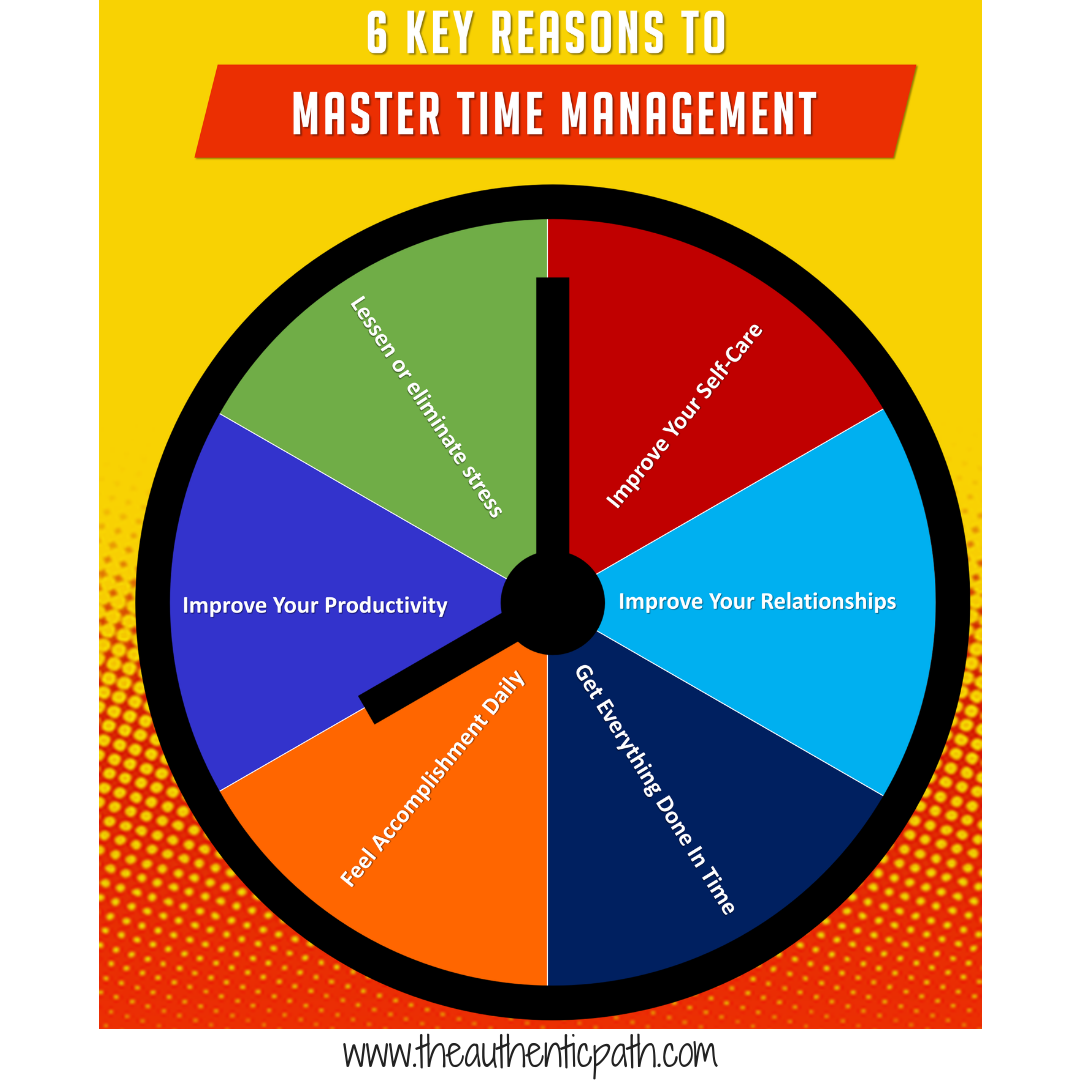 6 Key Reasons to Master Time Management.png