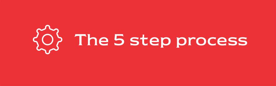 South Africa - 5 step process to become a real estate agent in south africa.png