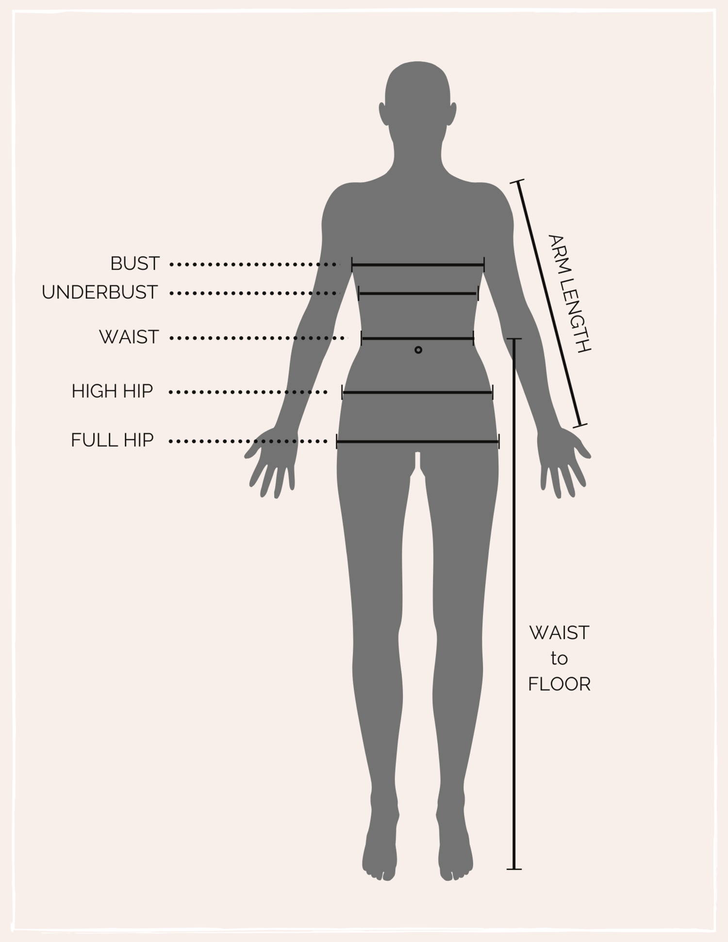 body chart for how to take your measurements
