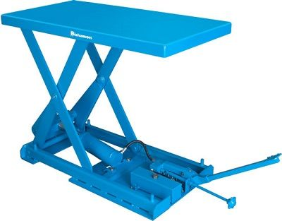 tables compaclift bishamon