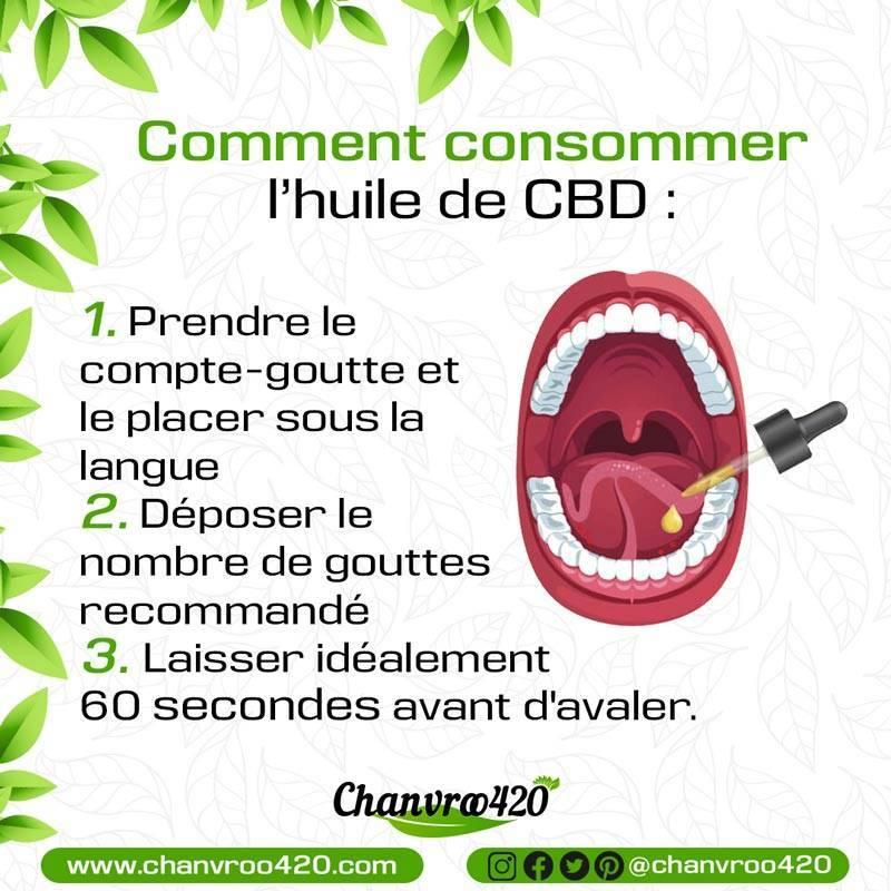 Guide pour prendre l'huile de CBD 10