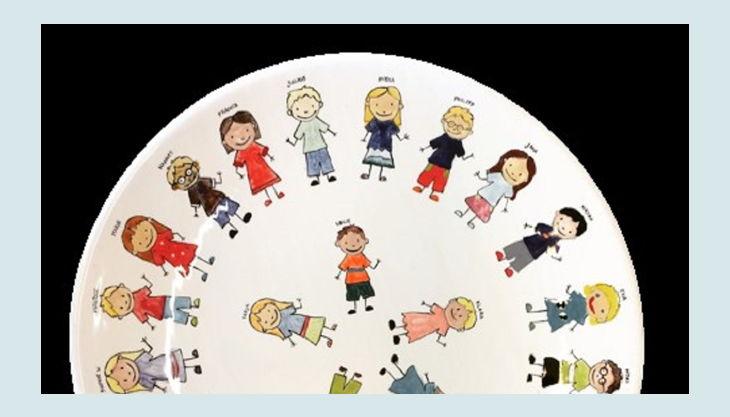 mal werk kindergeburtstag kinder keramik teller