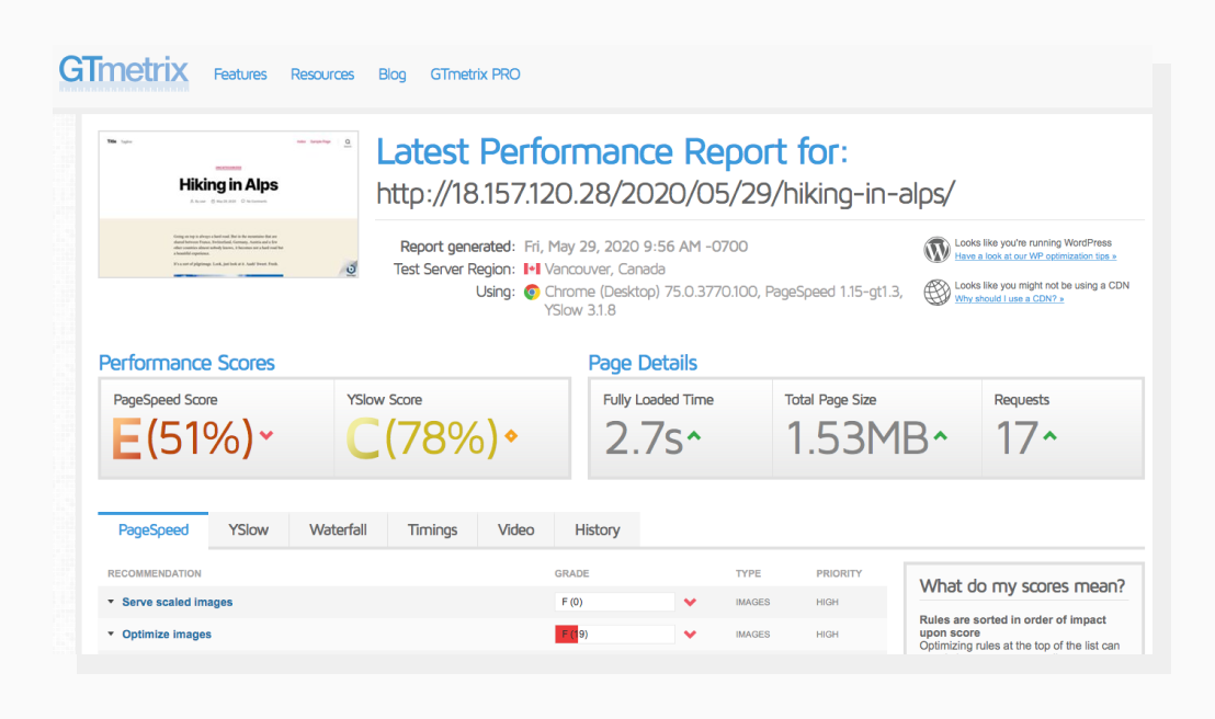 GTmetrix report for an unoptimized WordPress post that gives it 51% page speed score and recommends to optimize images.