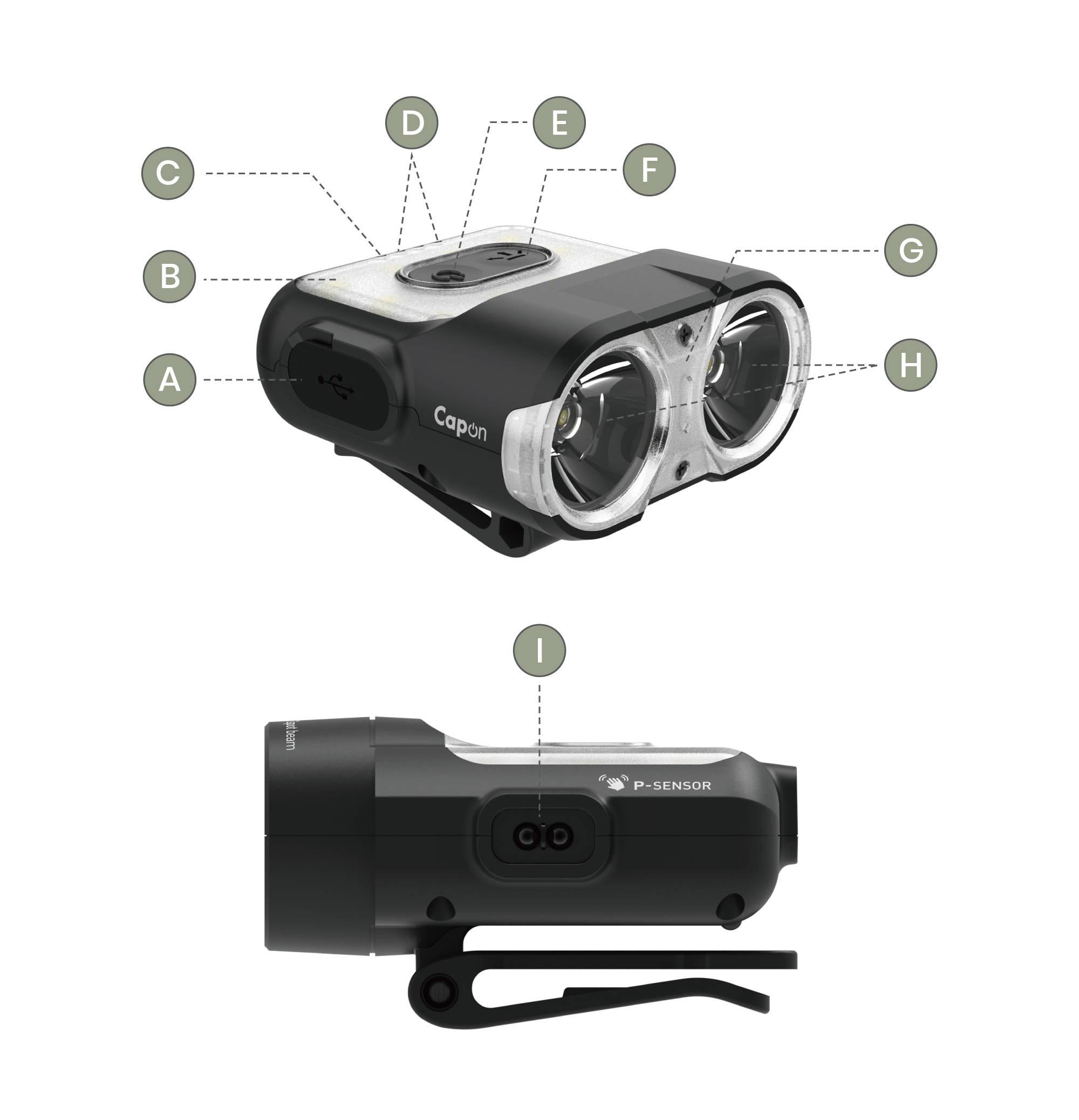 Cap Light / caplight / Head Light / Headlight / Capon / Canada Light / Motion Sensor / Motion sensor light