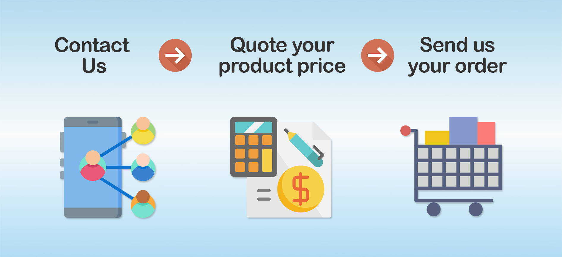 Sindax Sourcing And Fulfillment Dropshipping Supplier