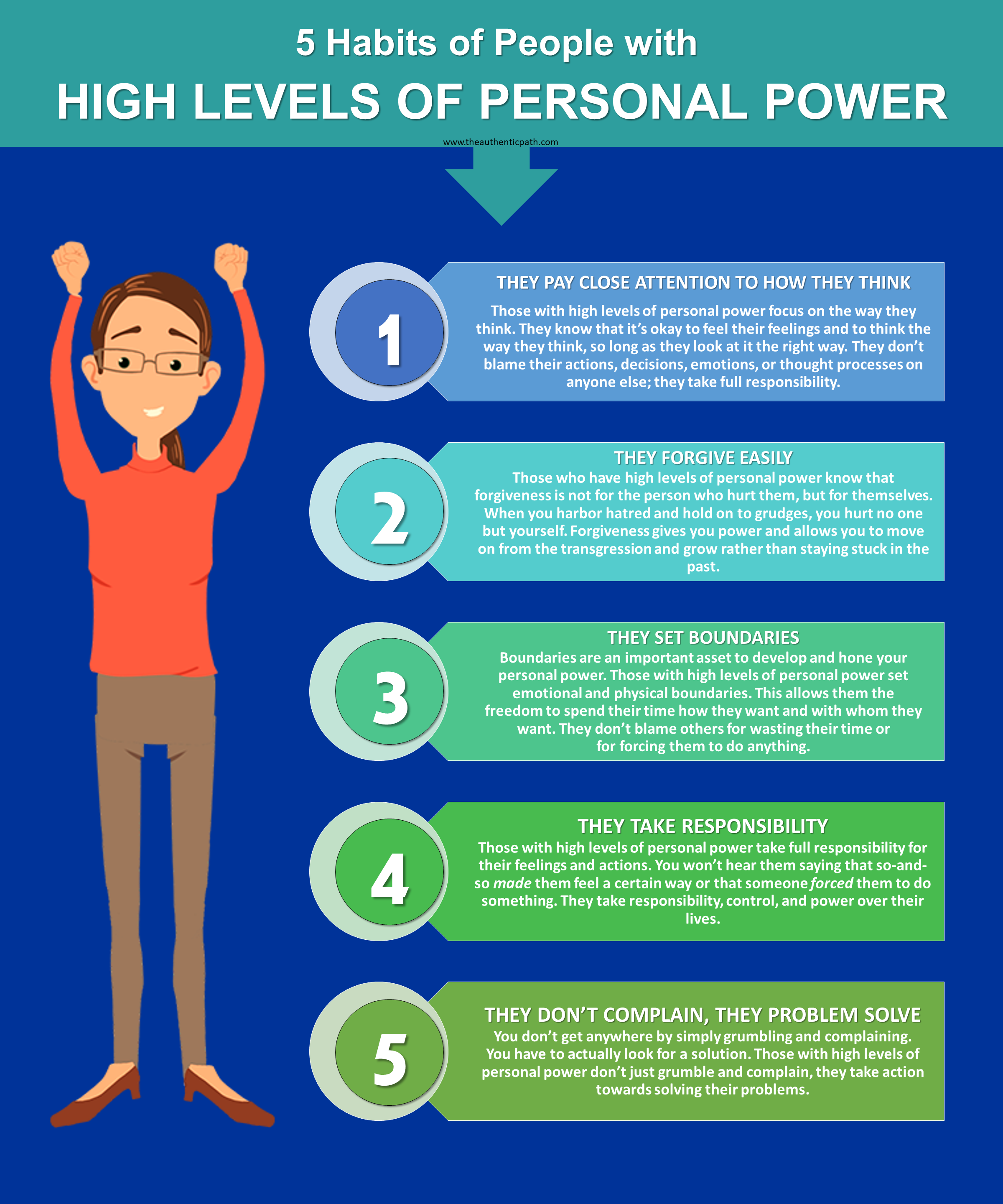 The Authentic Path 5 Habits of People with High Levels of Personal Power.png