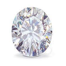 Moissanite Shape and Cut: Which Sparkles the Most?