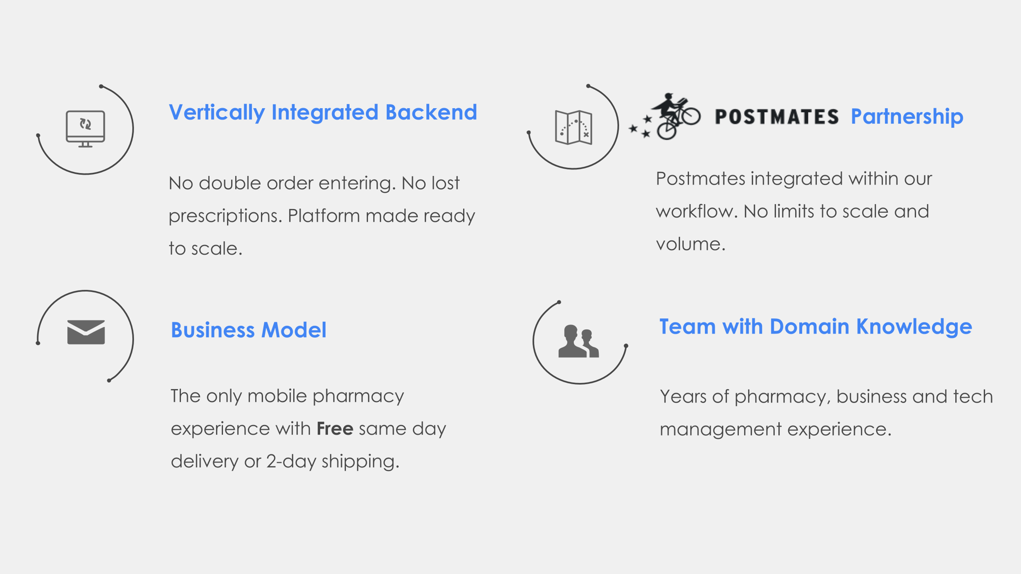 CaryRx: Tech Enabled, On-Demand Pharmacy with Free Same-Day