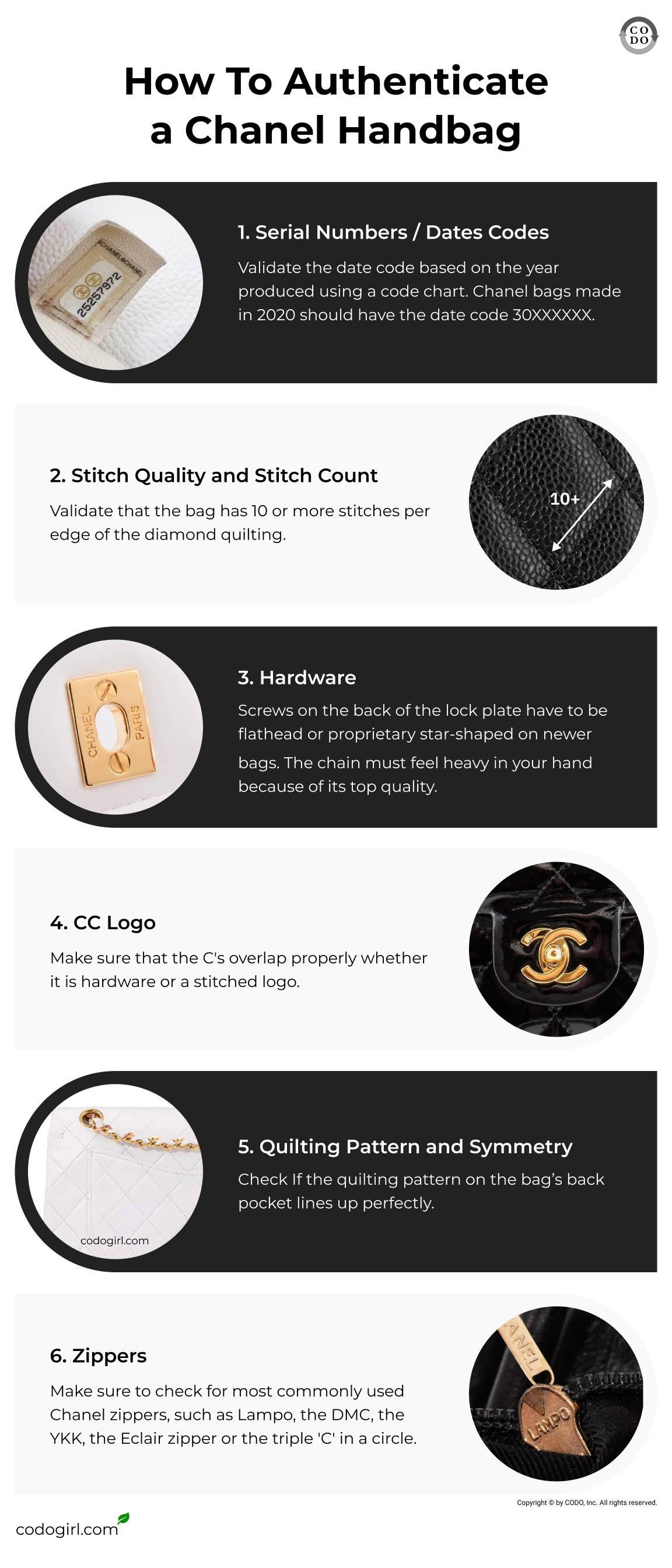 Steps to Chanel Handbag Authentication