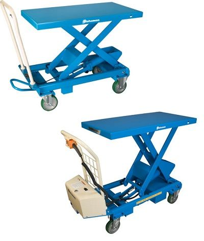 tables mobiles mobilift bishamon