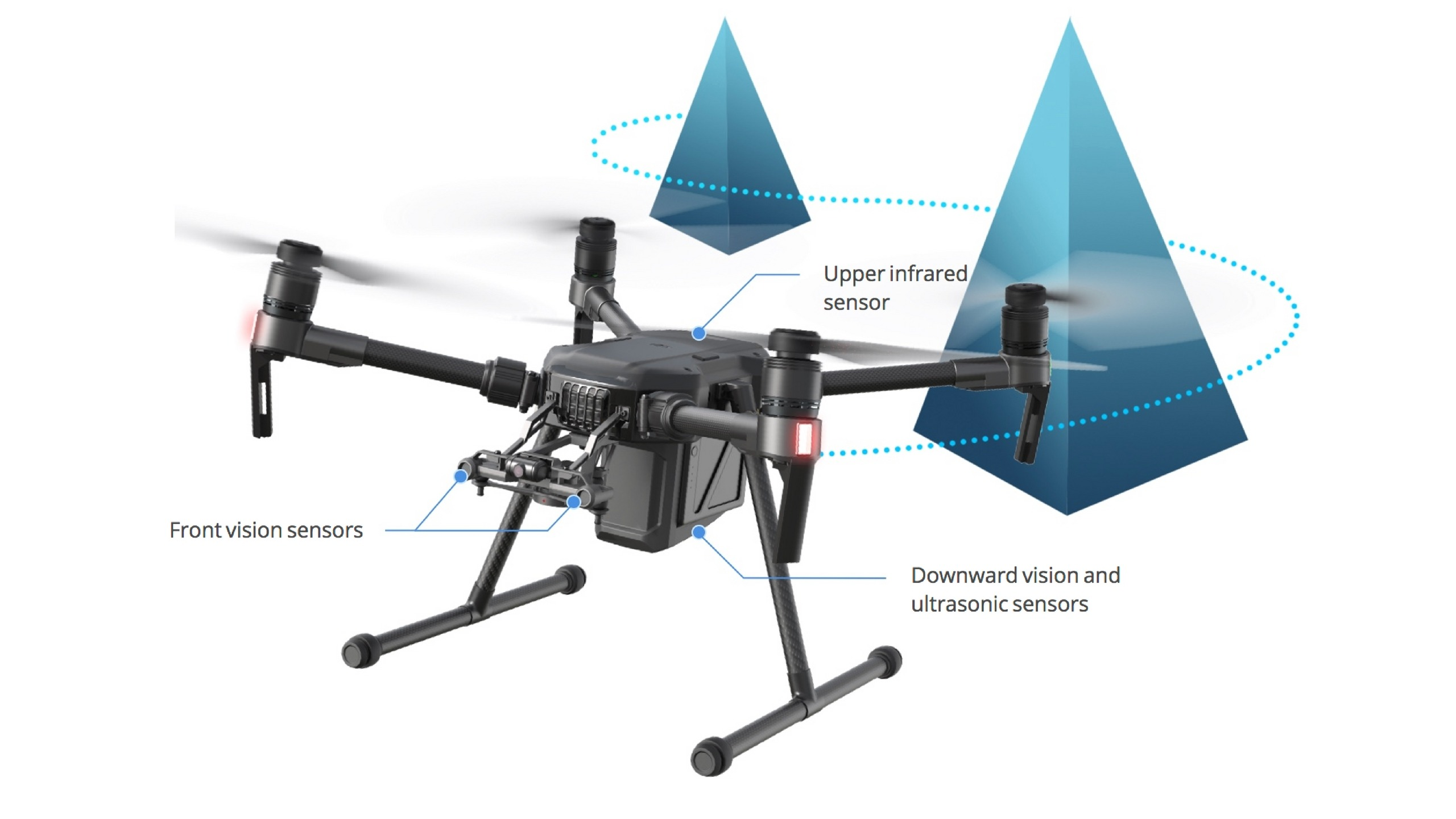 DJI Matrice 200 Series FlightAutonomy