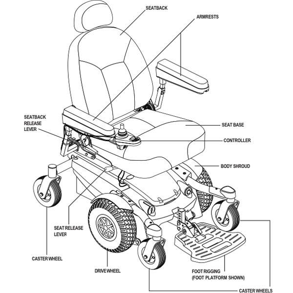 Power Wheelchair, Scooter Repairs