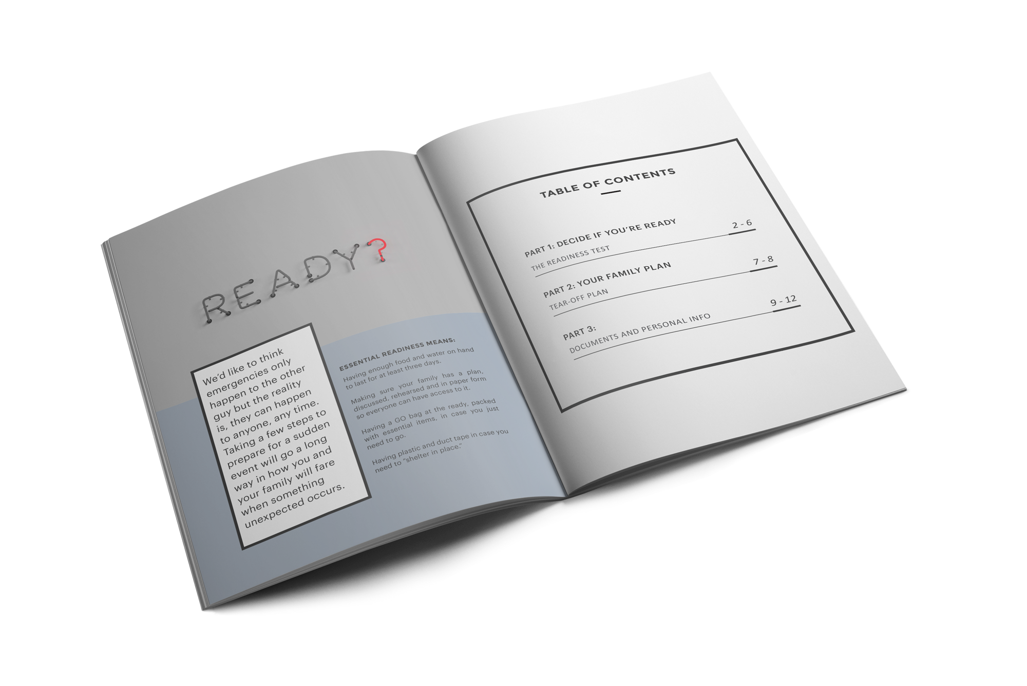 Readiness Playbook