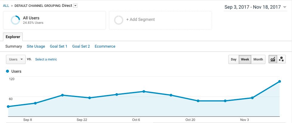 measuring-brand-awareness-google-analytics.png
