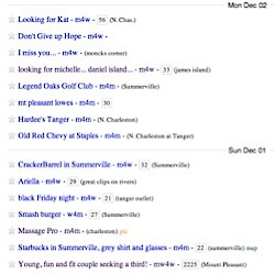 City Paper   Craigslist Poetry: In a Holidaze