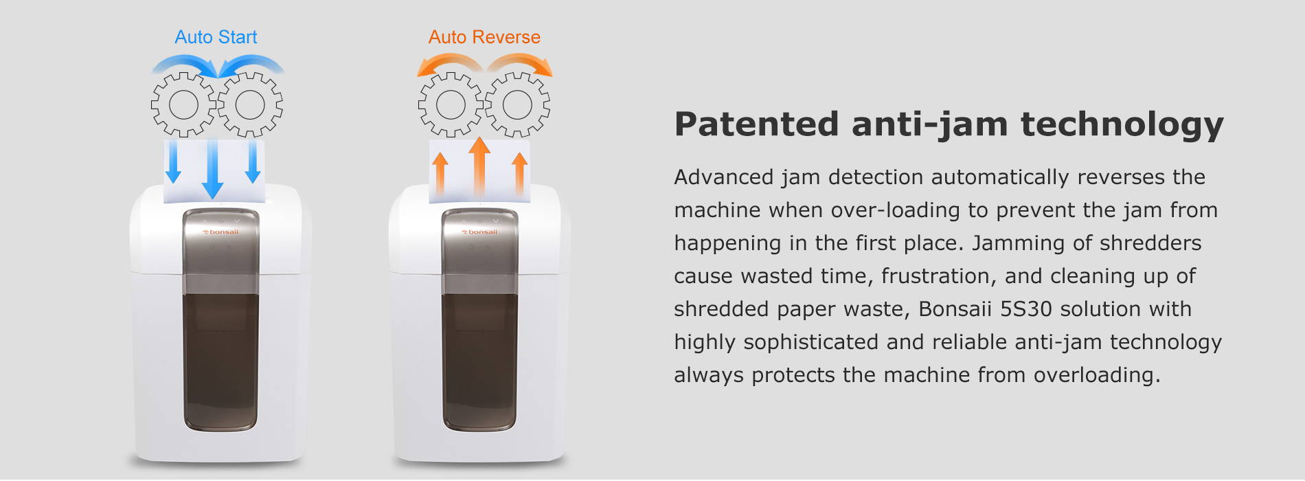 Patented anti-jam technology Advanced jam detection automatically reverses the machine when over-loading to prevent the jam from happening in the first place. Jamming of shredders cause wasted time, frustration, and cleaning up of shredded paper waste, Bonsaii 5S30 solution with highly sophisticated and reliable anti-jam technology always protects the machine from overloading.