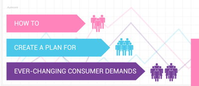 Creating a Plan for Ever-Changing Consumer Demands