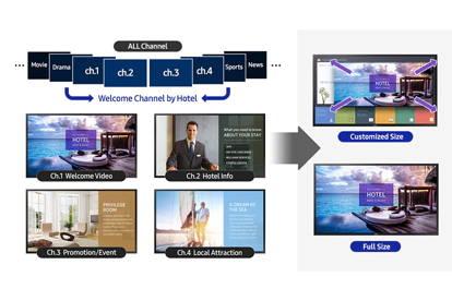 "Samsung HG32NJ470NFXZA 32"" Hotel hospitality TV 470 Series LYNK DRM HD Content Decryption DRM"