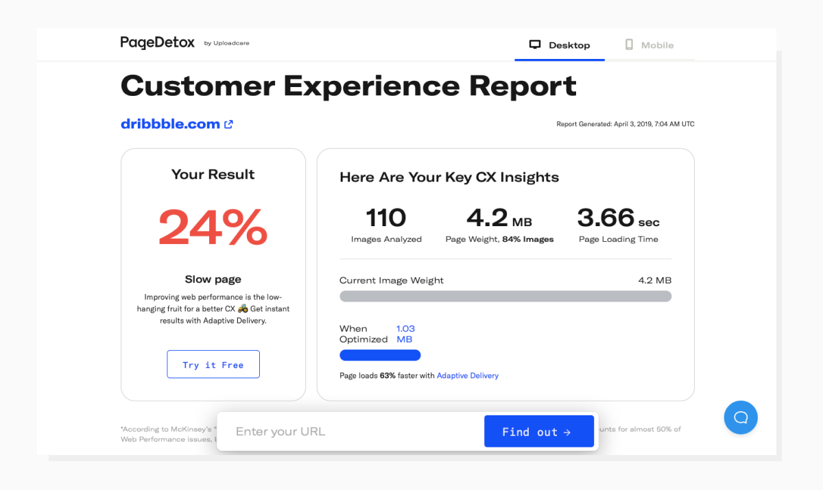the report that shows CX insights for Dribble