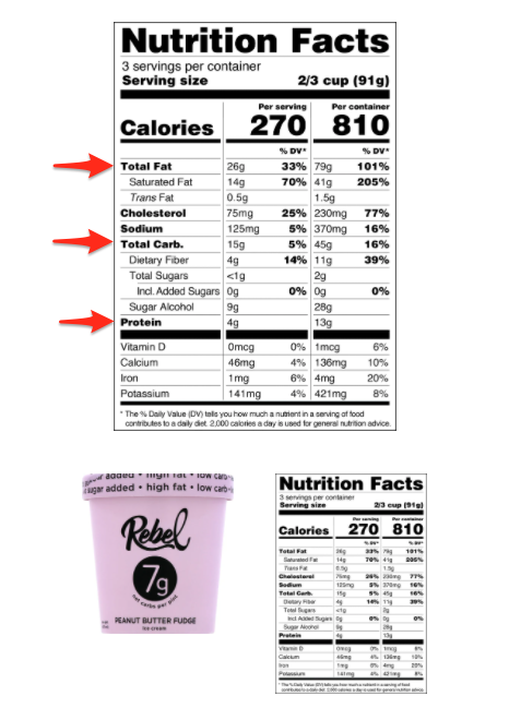 Nutrition Facts Rebel Creamery
