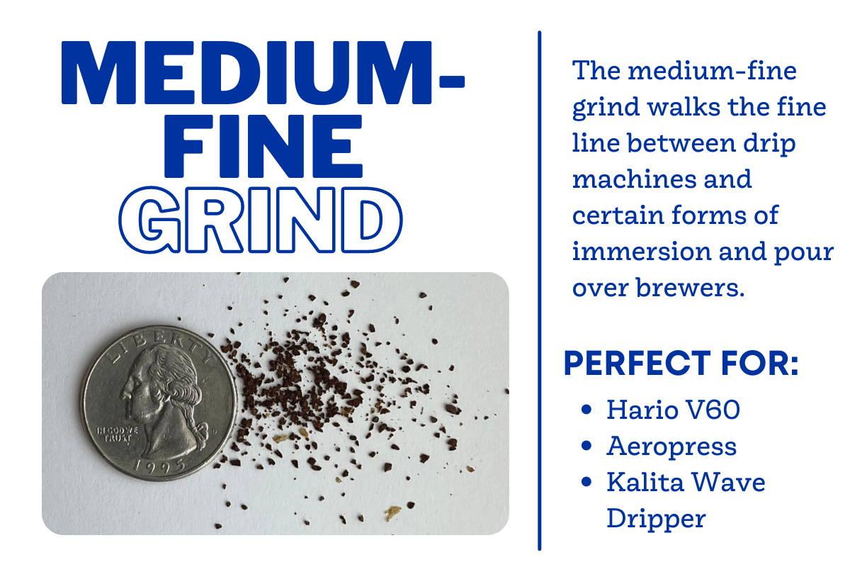 Medium-Fine Grind chart