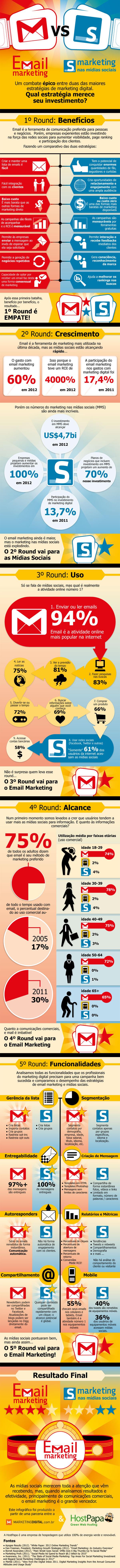 emailmarketing-vs-socialmidia_infografico.jpg
