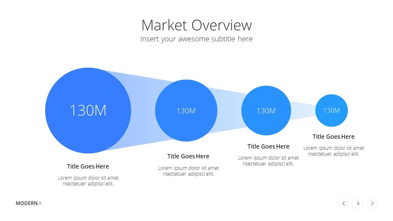 Modern X Pitch Deck Presentation Template Market Overview