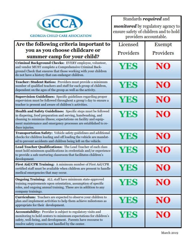 GCCA exempt