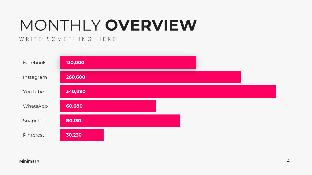 Minimal X Social Media Report Presentation Template Monthly Overview