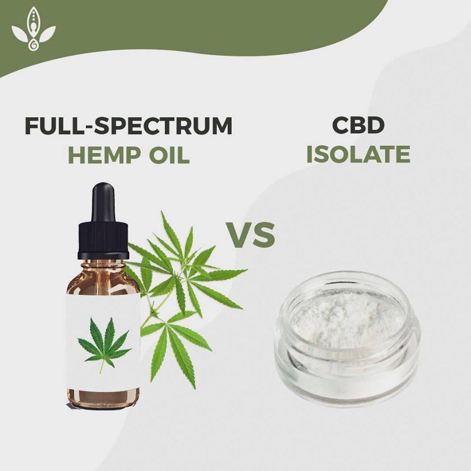 marijuana oil nz