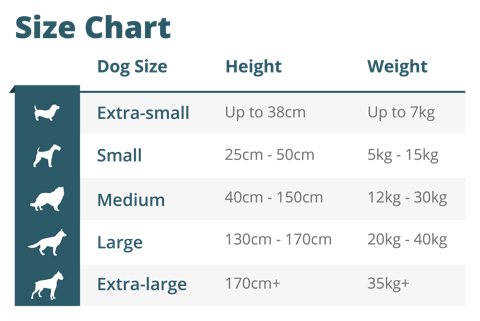 Choose the right size weighted blanket for your dog