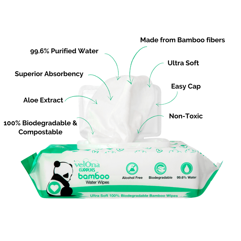 Hypoallergenic baby water wipes without the harsh chemicals, perfect for newborn and sensitive skin. Shop safer water wipes at Cuddlies