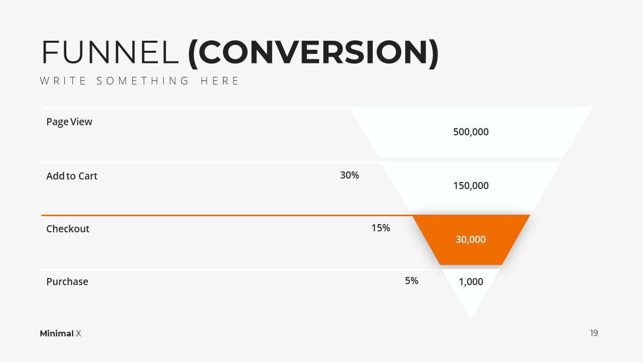 Minimal X Marketing Plan Presentation Template Funnel Conversion