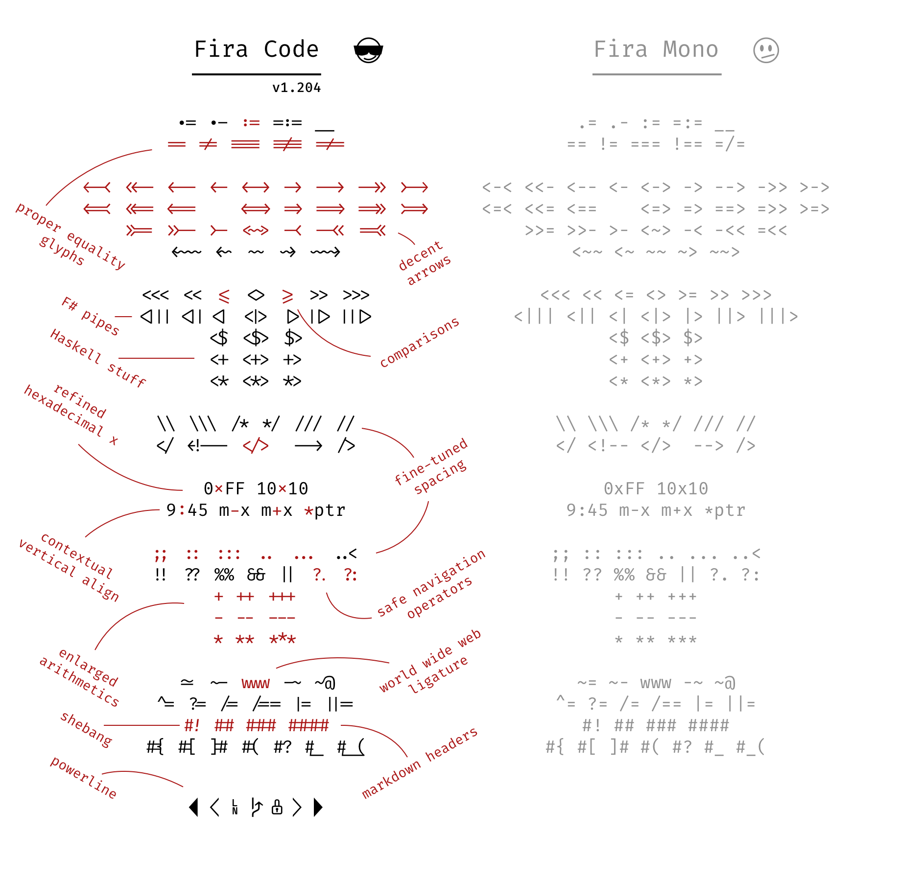 9 Best monospace programming fonts with ligatures as of 2019