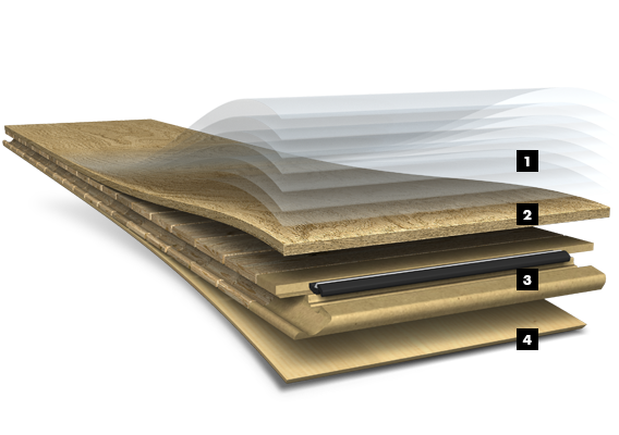 Quick-Step® Engineered Wood