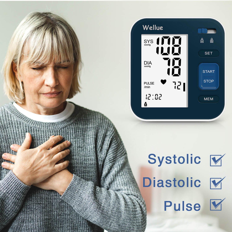 Ein dreifaches Herzsymbol zeigt an, dass die Frau eine abnormale Herzfrequenz hat.