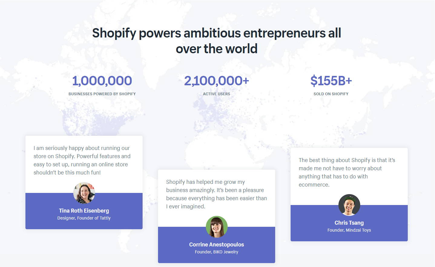 Ambitious entrepreneurs all over the world