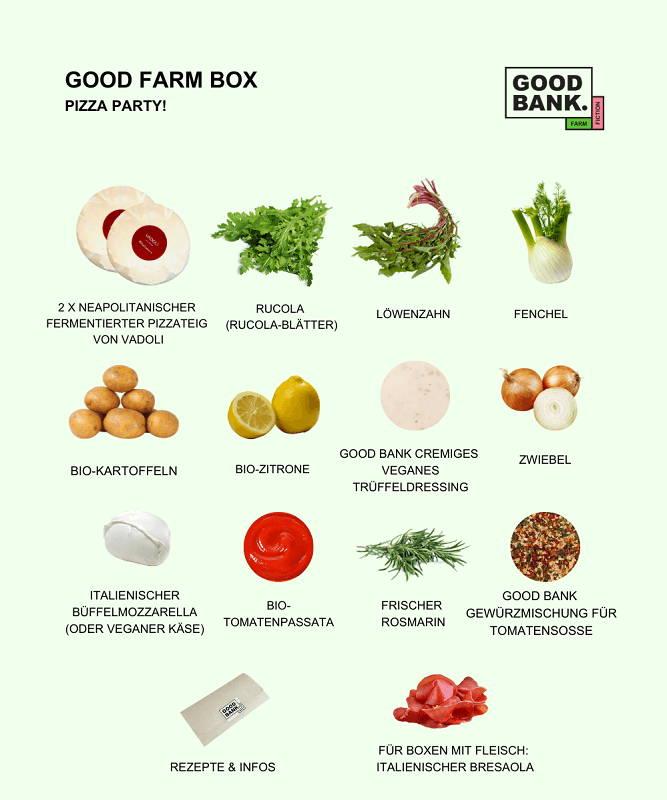 Wähle die passende Kochbox für das virtuelle Team Dinner