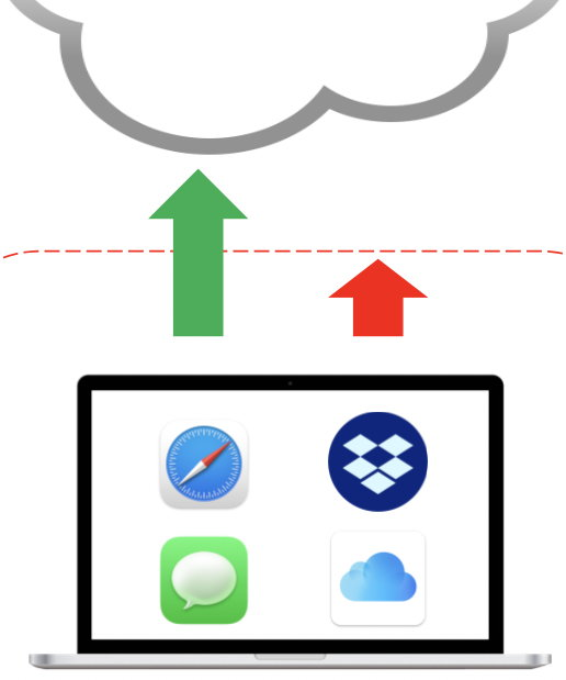 Tripmode visual transfer cloud   2020.10.02 2