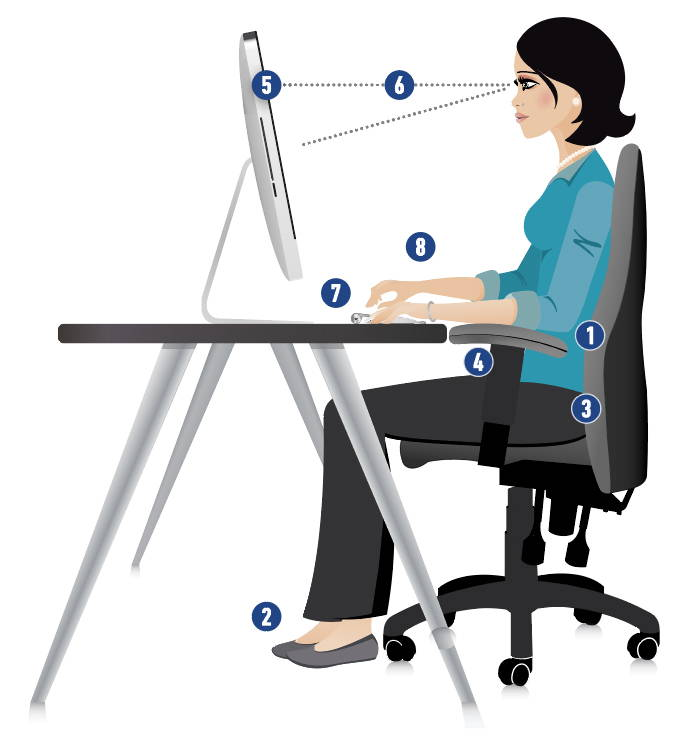 Ergonomic Workstation Guidelines