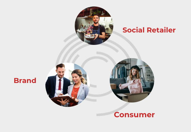 Brand to Social Retailer to Consumer lifecycle