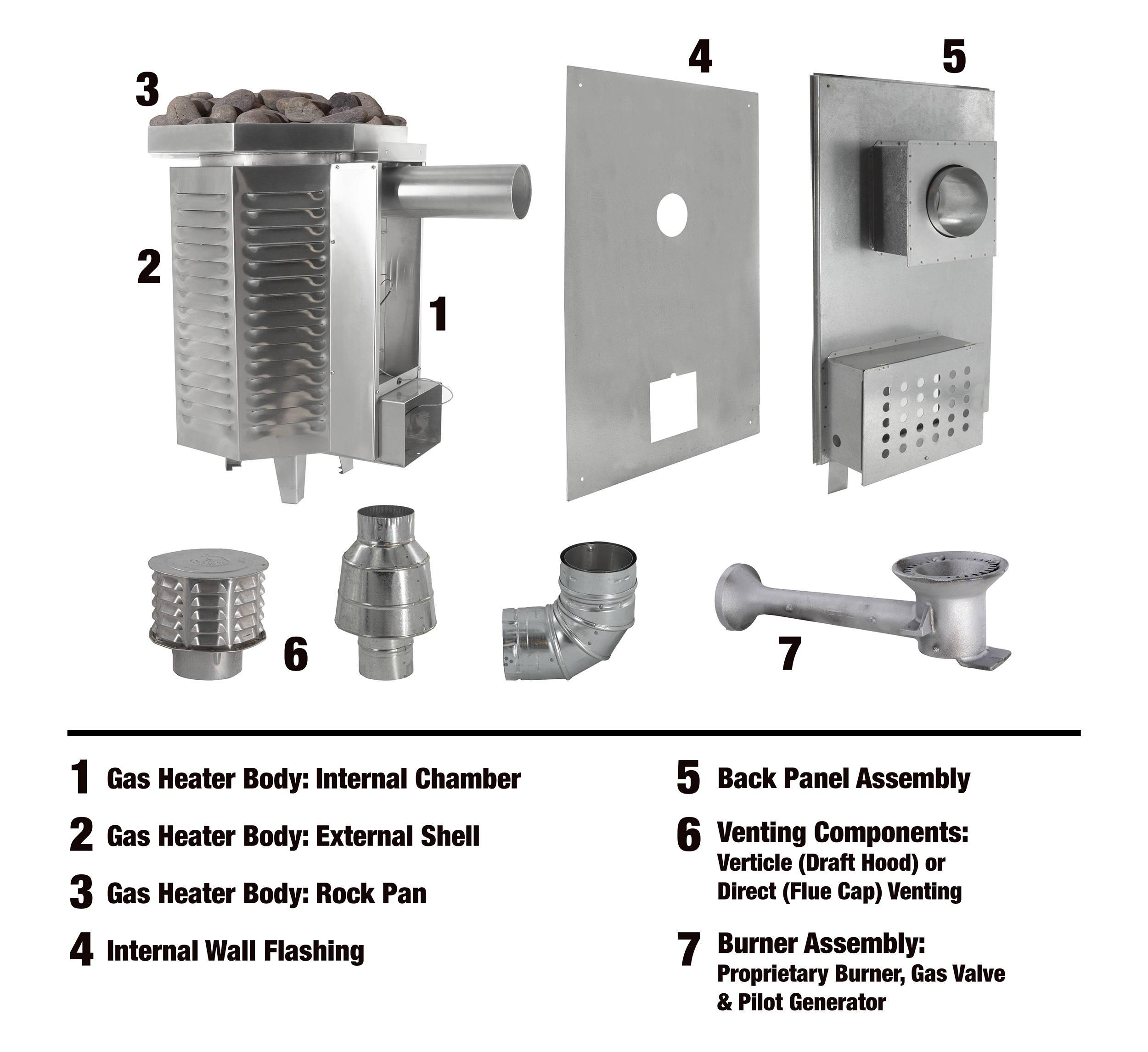 info Gas heater