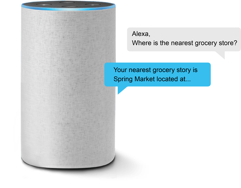 Amazon Alexa business listing